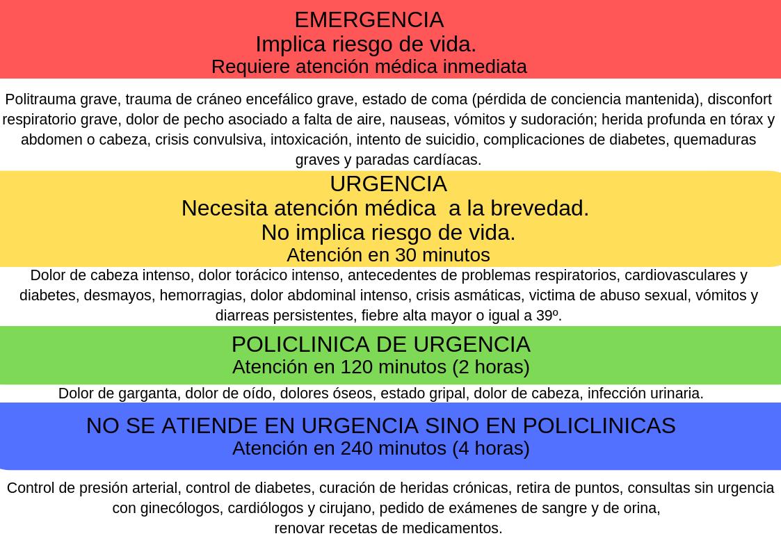 EMERGENCIA Ventana web